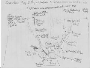my invention map round 2